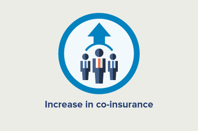 infographic showing increase in co-insurance in solicitors PII